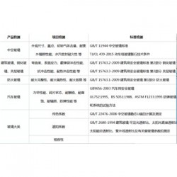 湖南省无影胶玻璃第三方计量检测