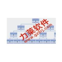 直销软件一条线,内置商城版php 直销双轨制系统