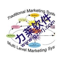 双轨制直销系统软件开发,手机版全球一条线制度