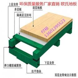 广东篮球地板厂家/篮球馆安装要求